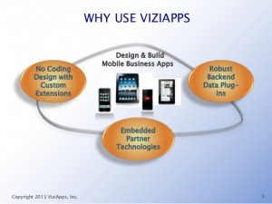 viziapps-review