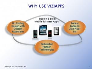 viziapps-review